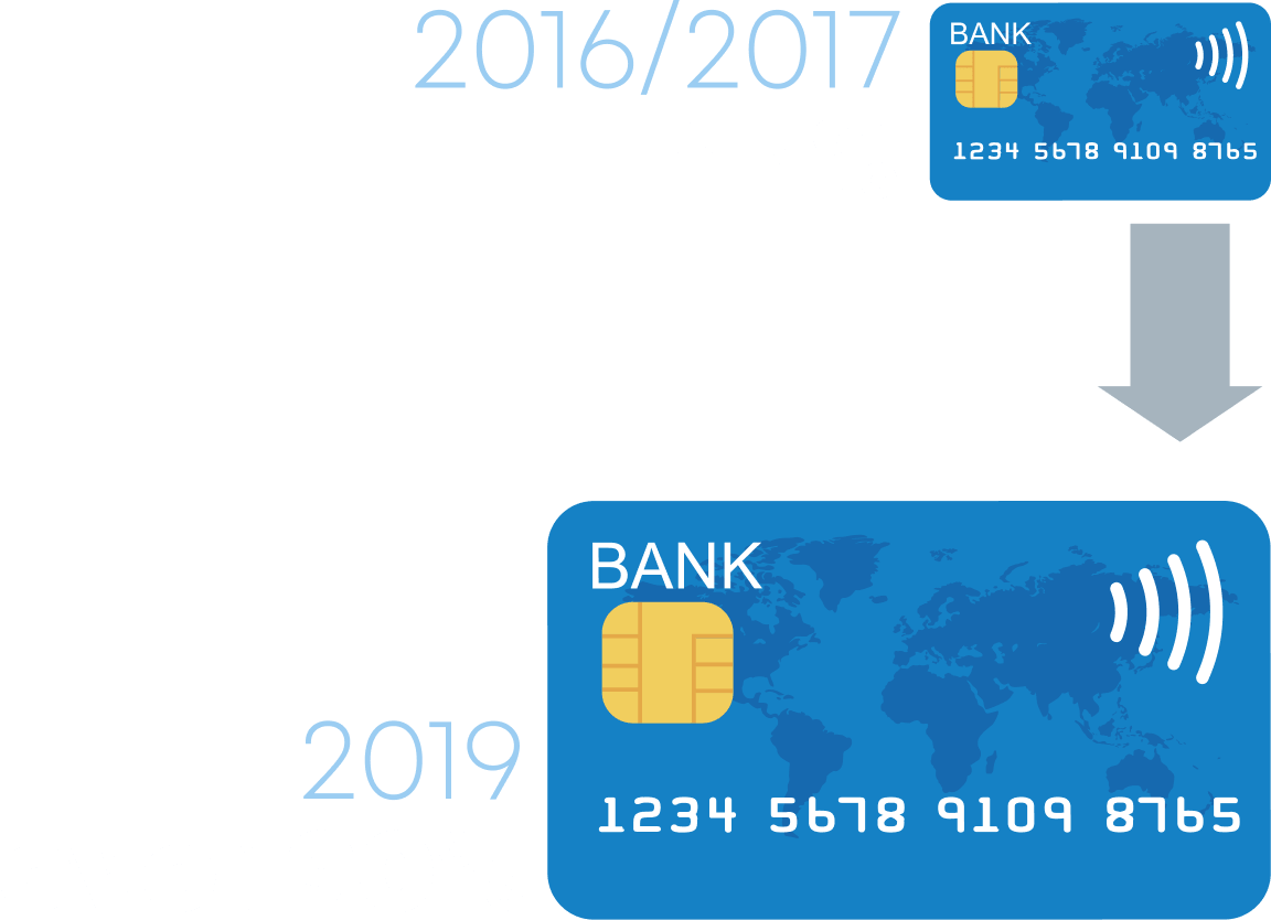 Contactless growth