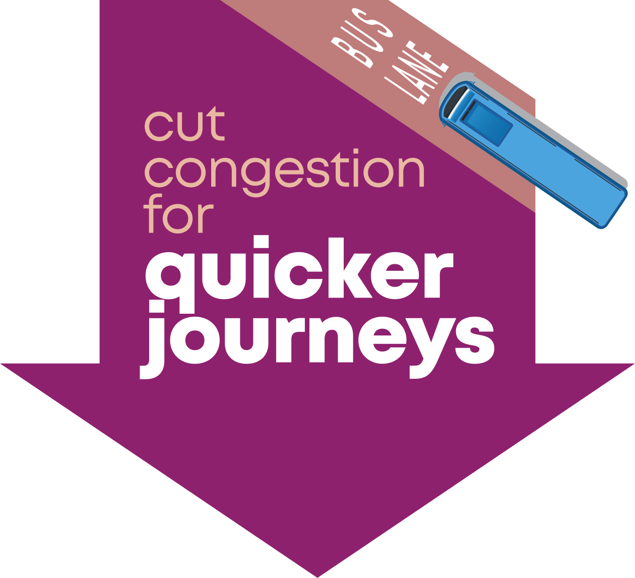 cut congestion for quicker journeys